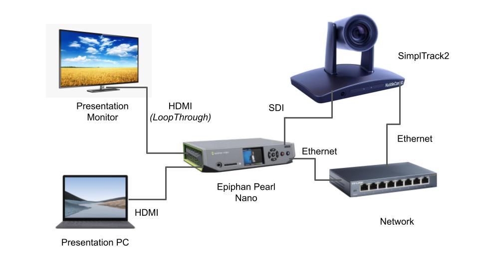 Epiphan Pearl Nano Setup